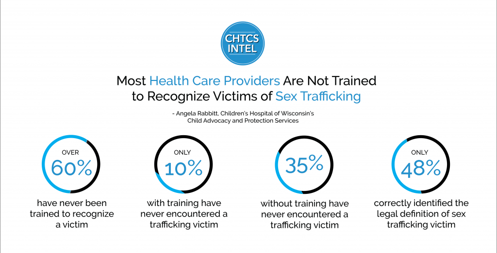 Angela Rabbit on Healthcare Providers Lack of Training to Spot Human Trafficking_CHTCS Intel