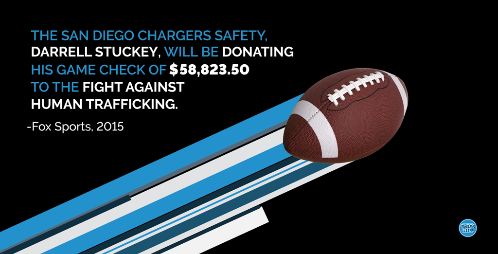 Fox Sports on game check donation_CHTCS intel